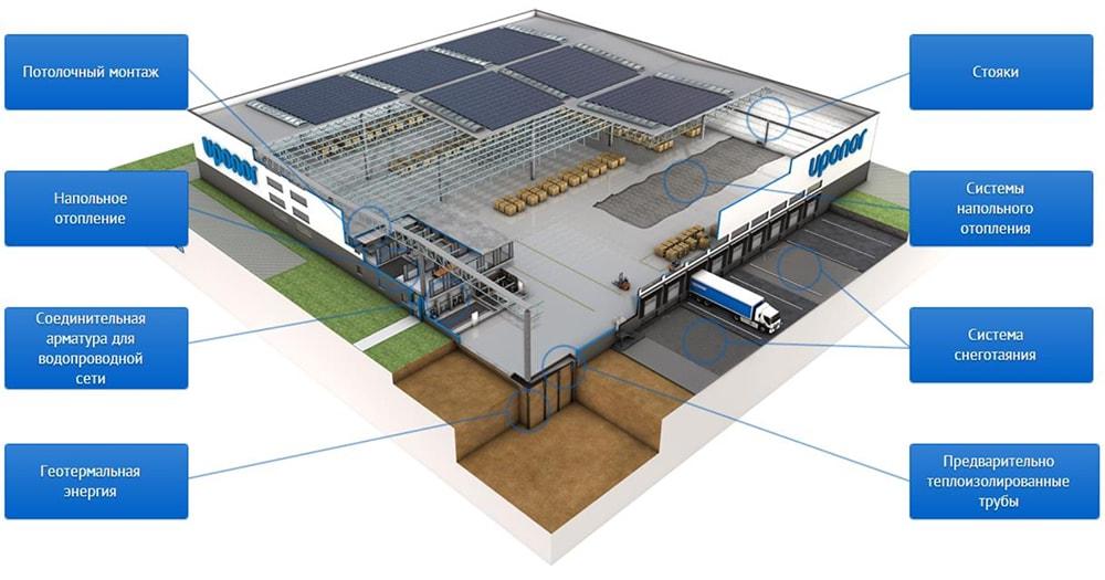 Системы Uponor для зданий промышленного назначения