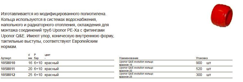 Характеристики uponor 1058012
