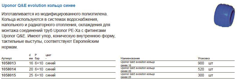 Характеристики uponor 1058014