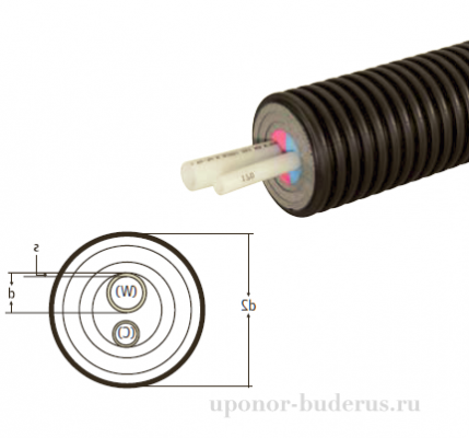 Uponor Ecoflex  Aqua Twin труба 25x3,5-20x2,8/140 1084885