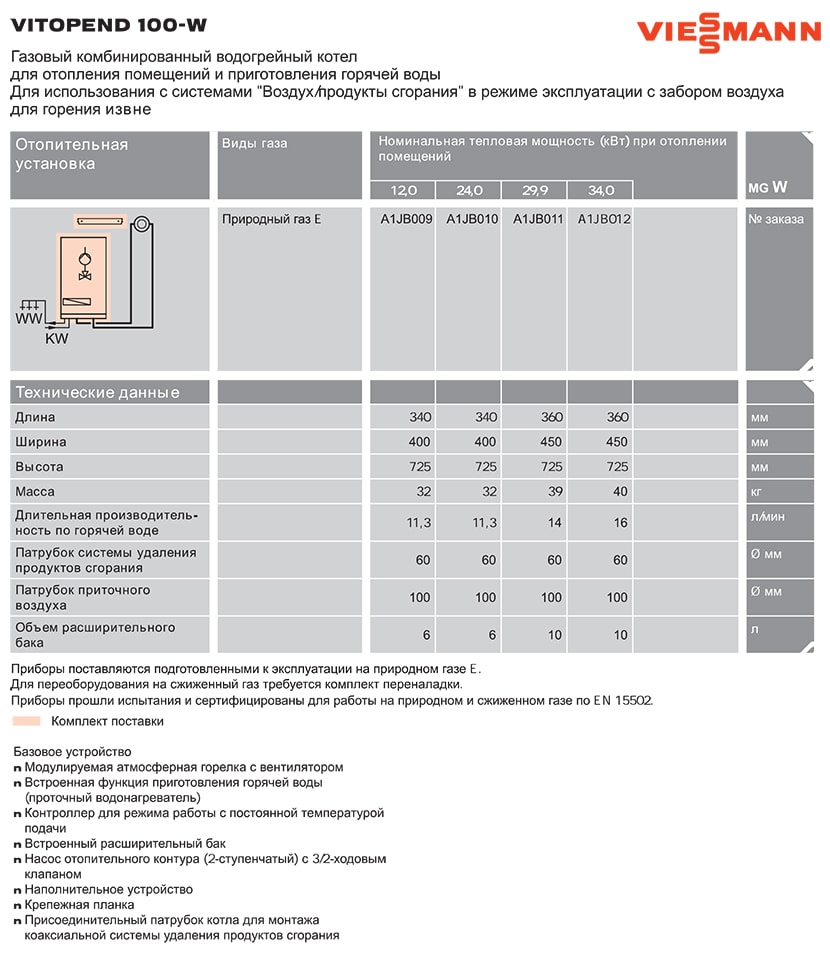 РАЗМЕР НА  VIESSMANN A1JB010