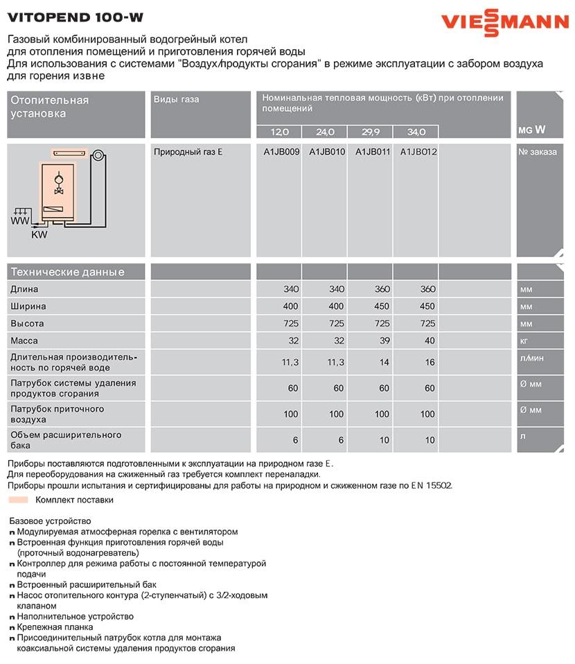 РАЗМЕР НА  VIESSMANN A1JB012