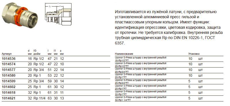 Размер на Upanur 1014580