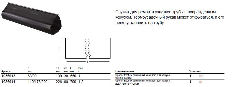Размер на Uponor  1036012