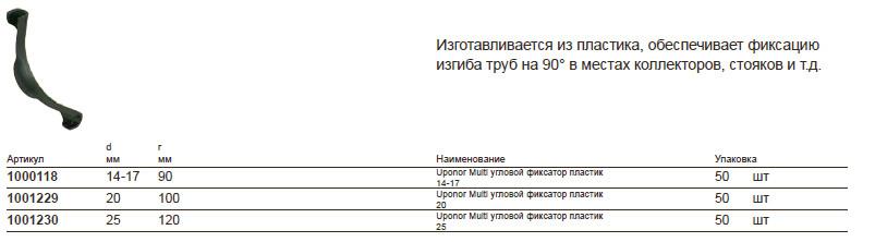 Размер на Uponor 1000118