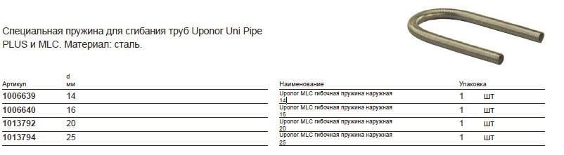 Размер на Uponor 1006640