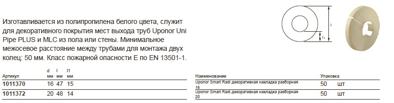 Размер на Uponor 1011370