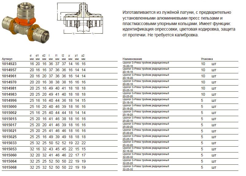 Размер на Uponor 1015021