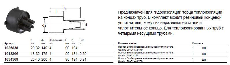 Размер на Uponor 1018306
