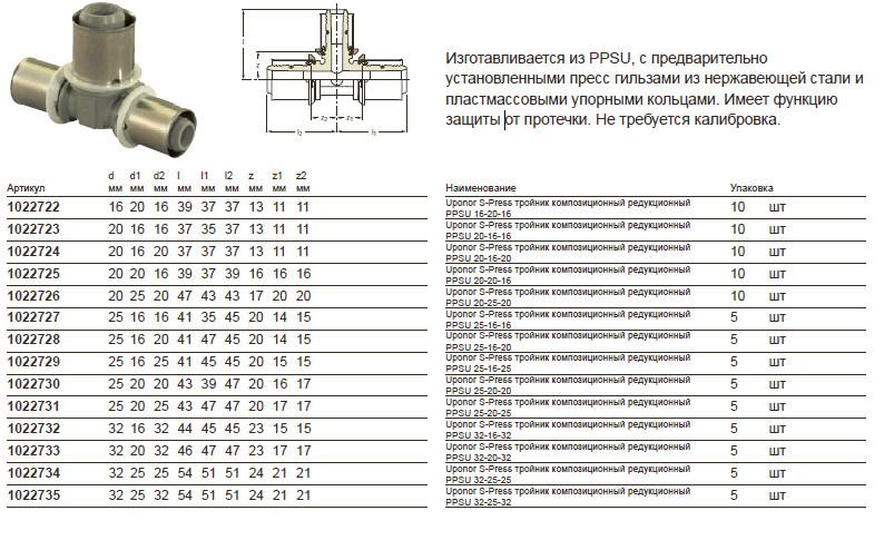Размер на Upоnur 1022731
