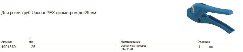 Размеры на Uponor 1001369