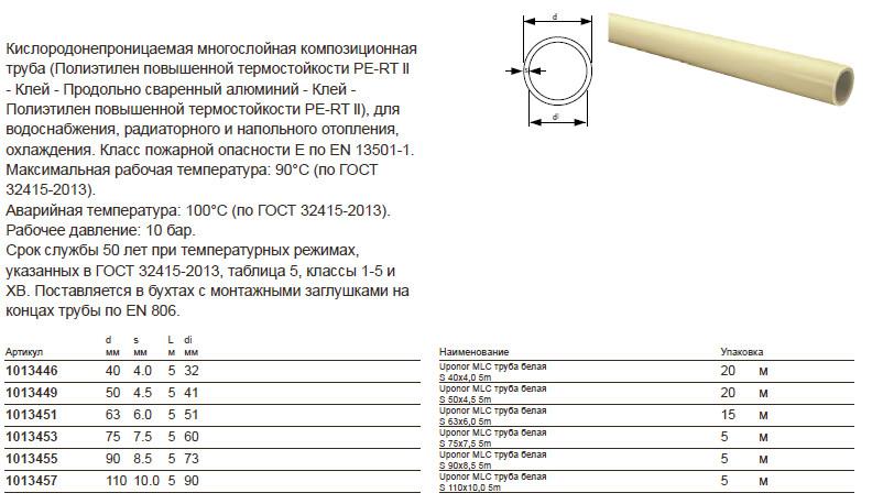 Размеры труб из сшитого полиэтилена 56