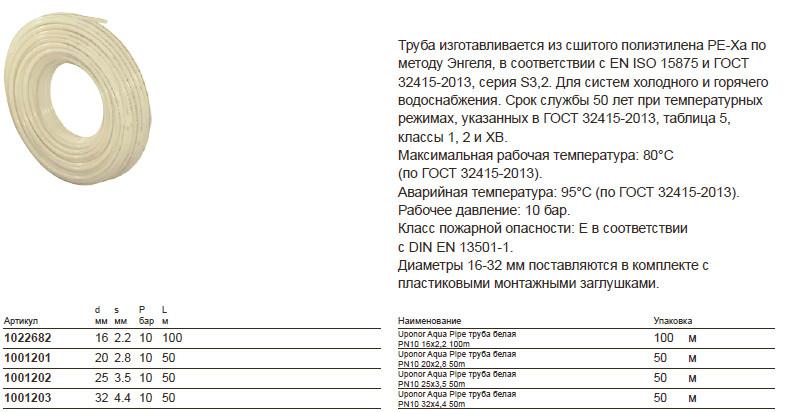 Размеры на uponor 1001201