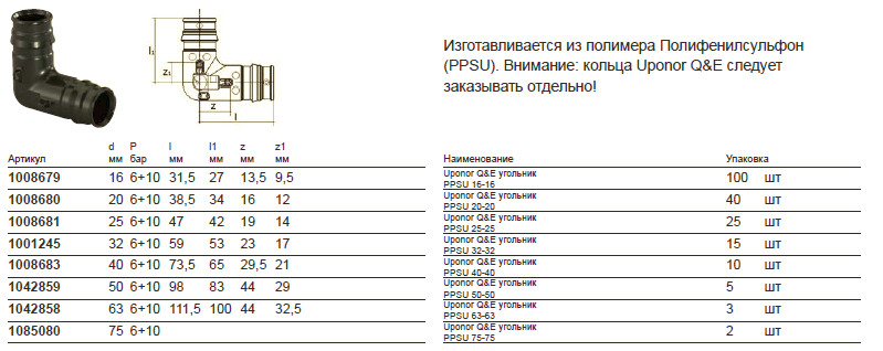 Размеры на uponor 1001245