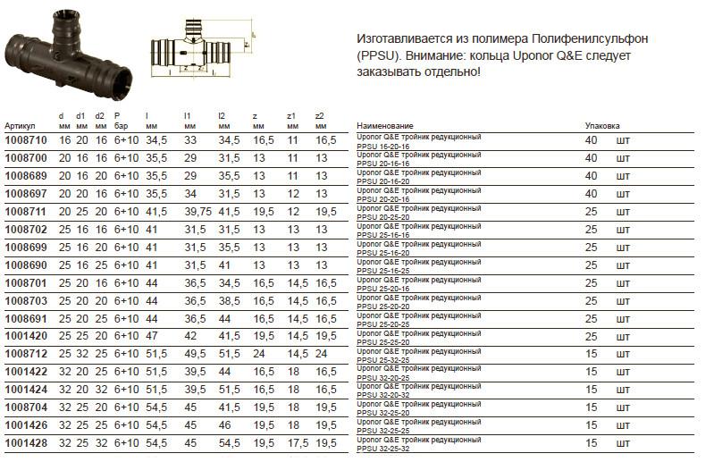 Размеры на uponor 1008711