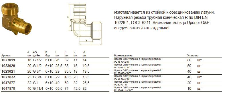 Размеры на uponor 1023020