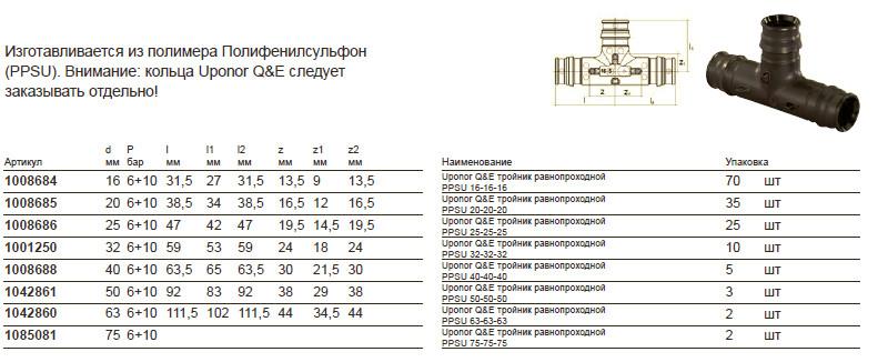 Размеры на uponor 1042860