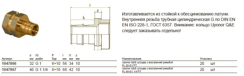Размеры на uponor 1047867