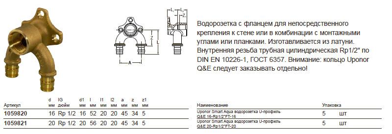 Размеры на uponor 1059821
