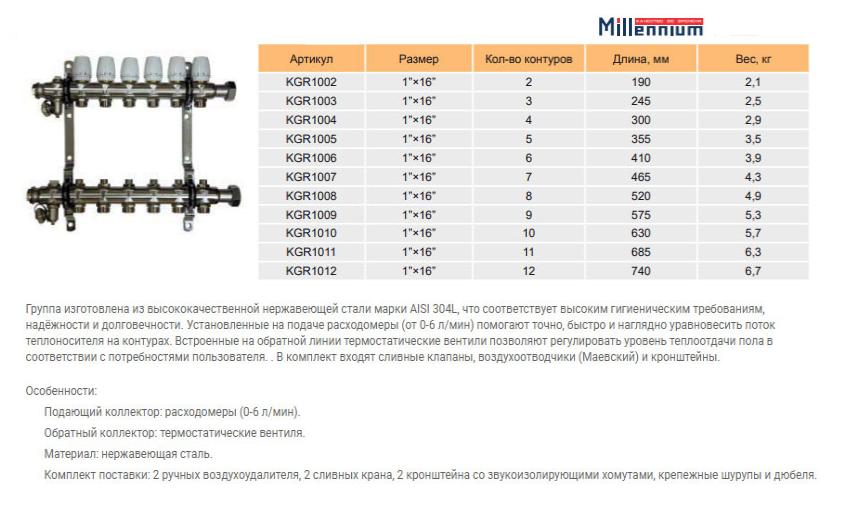 MILenium 9
