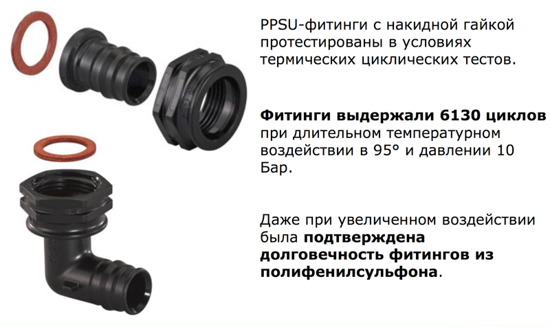 Резьбовые пластмассовые PPSU-фитинги
