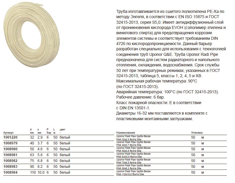 Характеристики на трубу Uponor Radi pipe  6 бар PE-Xa 1001220