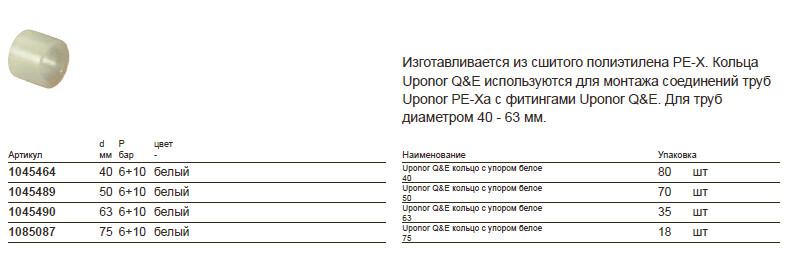 Характеристики uponor  1045490