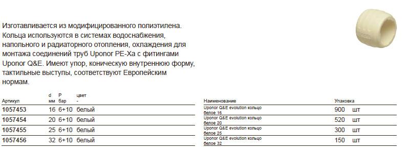 Характеристики uponor 1057455