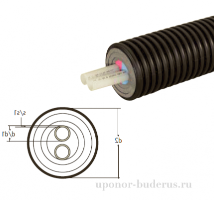 Uponor Ecoflex  Varia Twin труба 2x40x3,7/140 PN6 1018240