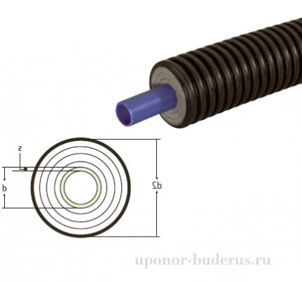 Uponor Ecoflex Supra труба 40x3,7/140 1018126