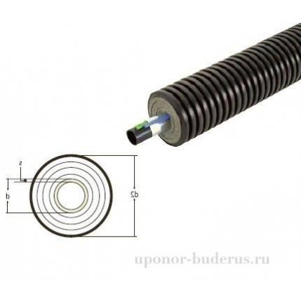 Uponor Ecofl ex Supra Plus труба 25x2,3 /68 1x10W/m  Артикул 1048687