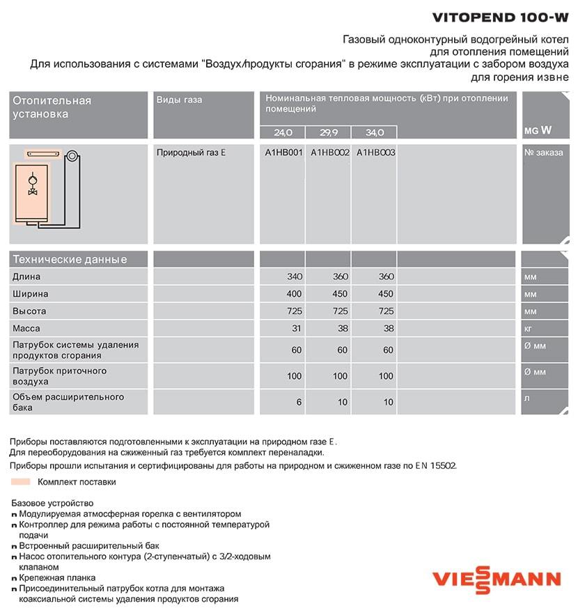 РАЗМЕР НА  VIESSMANN A1HB001