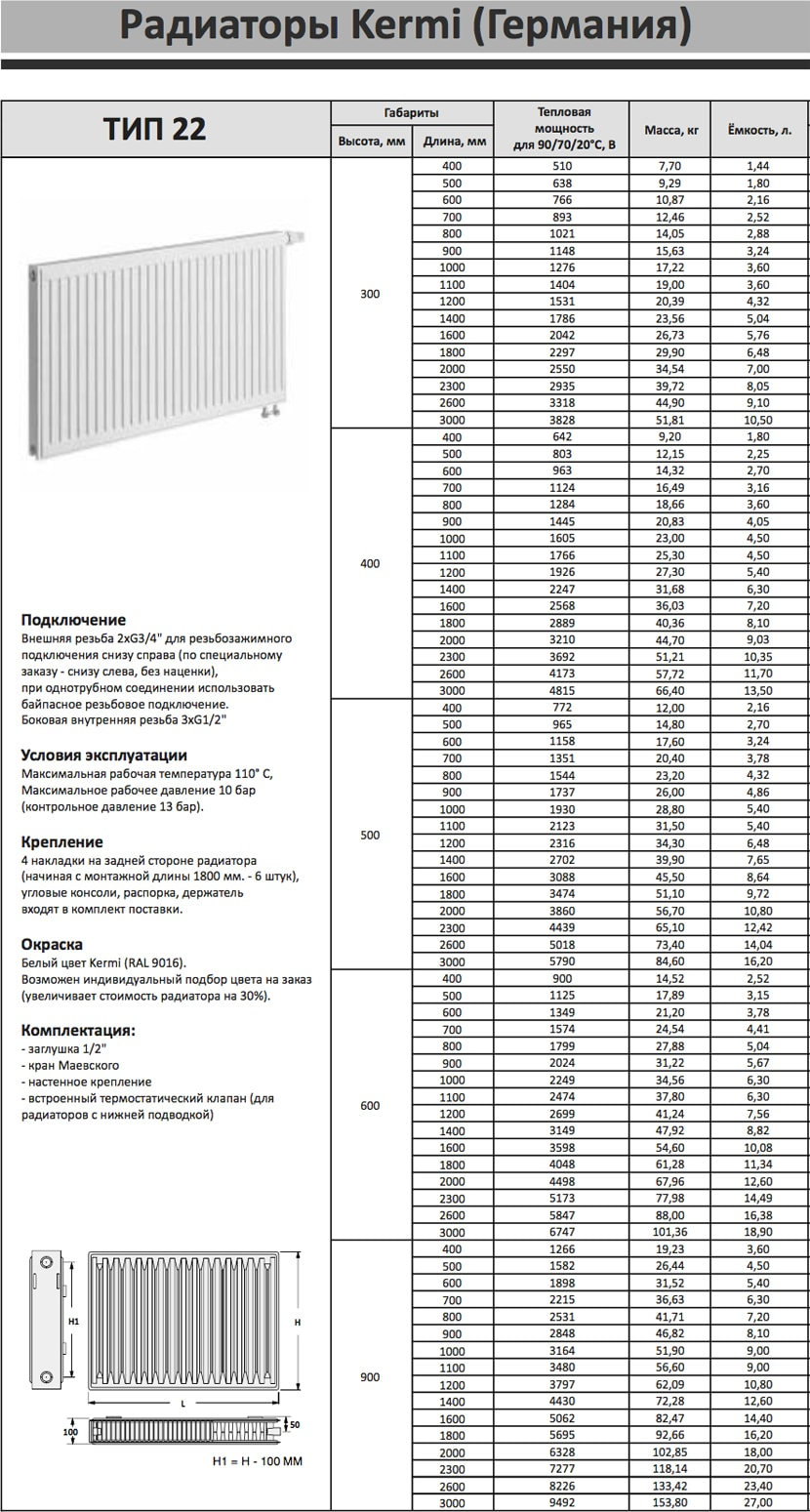 Размер на KeRMI  FTV 229001100