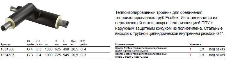 Размер на UponOr 1084580