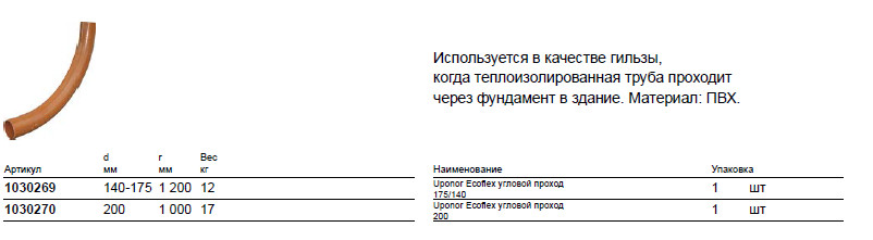 Размер на Uponor  1030269