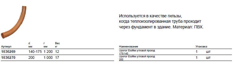 Размер на Uponor  1030270