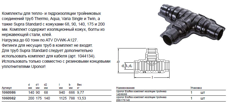 Размер на Uponor  1060982
