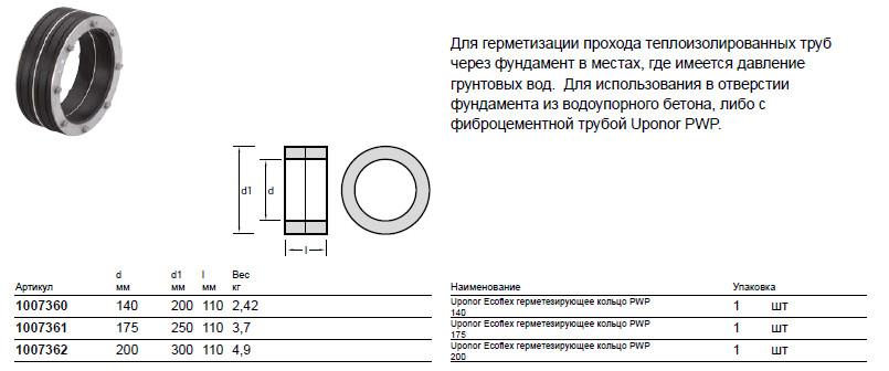 Размер на Uponor 1007360