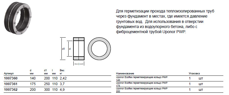 Размер на Uponor 1007362