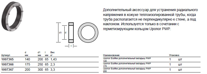 Размер на Uponor 1007365