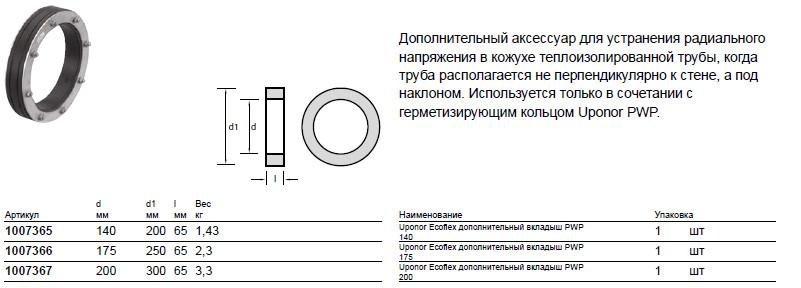Размер на Uponor 1007366