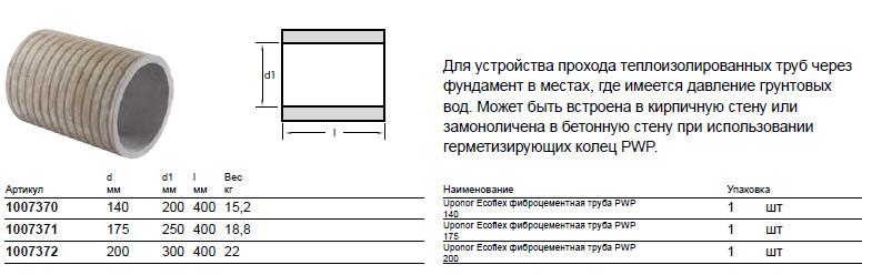 Размер на Uponor 1007371