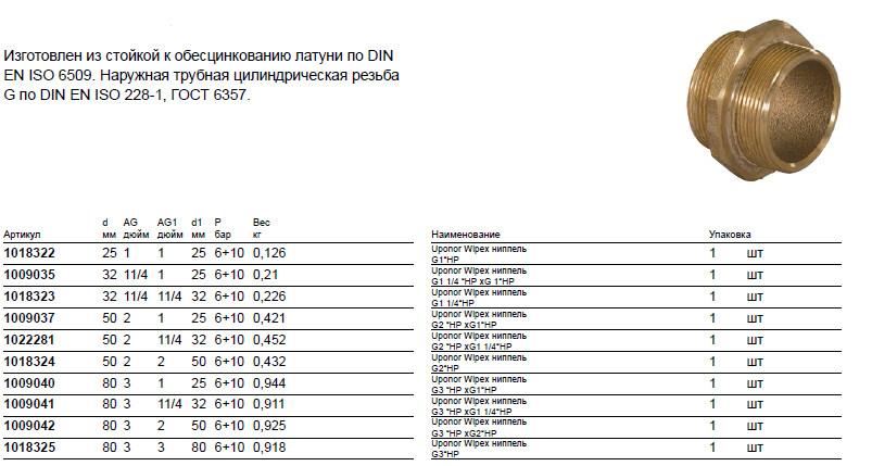 Размер на Uponor 1009035
