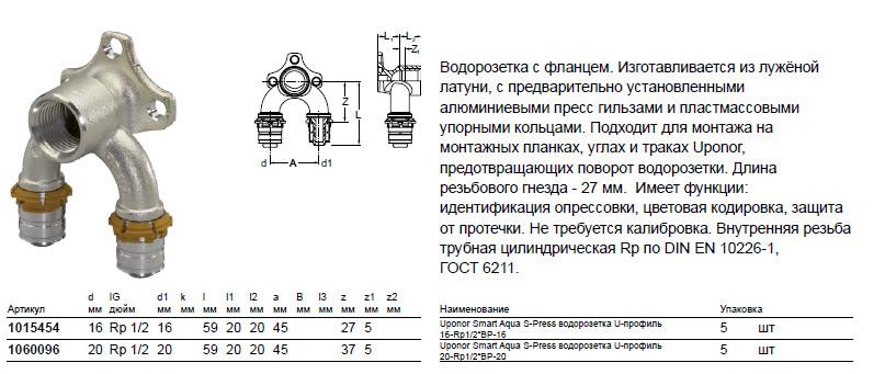 Размер на Uponor 1015454