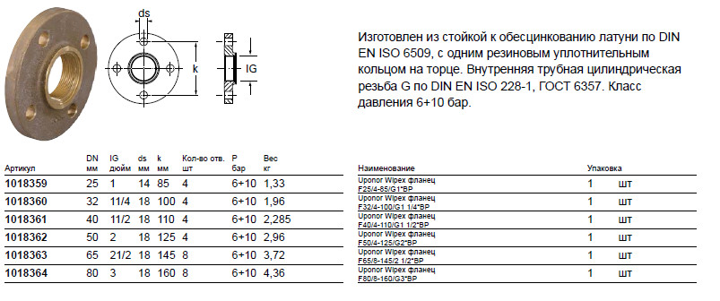 Размер на Uponor 1018362