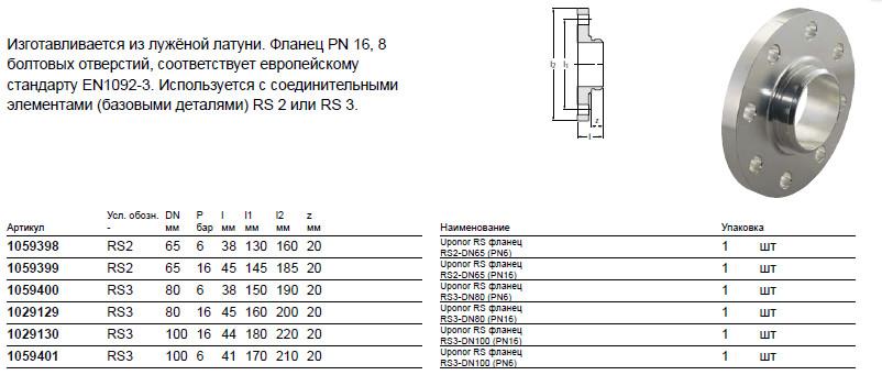 Размер на Uponor 1029130
