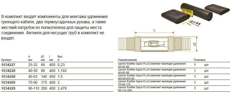 Размер на Uponor 1034228
