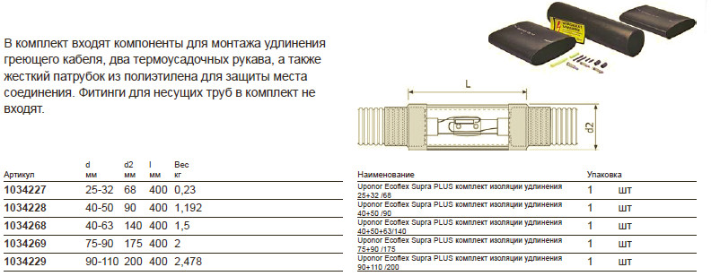 Размер на Uponor 1034268