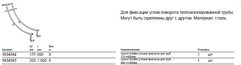 Размер на Uponor 1034302