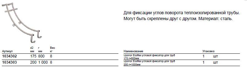 Размер на Uponor 1034303